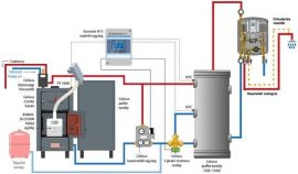 Combi 29-34kW - 20l/perc HMV programozható cirkulációs szivattyúval