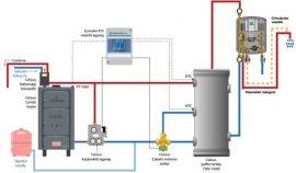 Combi 40-43kW - 20l/perc HMV programozható cirkulációs szivattyúval