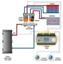Egy elektromos és egy termosztatikus keverőszelepes fűtés oldal