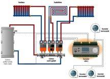 Egy termosztatikus és két elektromos keverőszeleps fűtés oldal
