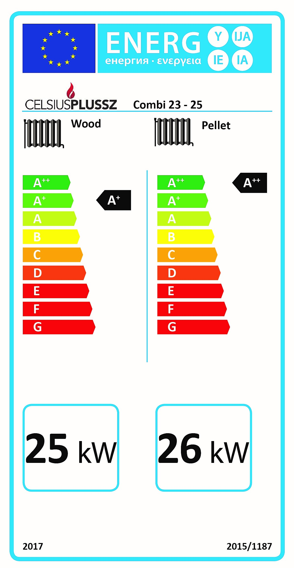 Celsius Combi energiacímke