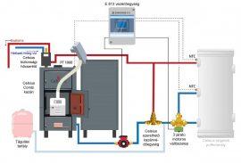Celsius Combi 45 - 50 Fa/Pellet berendezés rendszer puffer nélkül