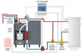 Celsius Combi 50 - 56 Fa/Pellet berendezés rendszer puffer nélkül