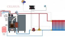 Celsius Combi 23 - 25 fa/pellet Pellasx egyszerűsített rendszer