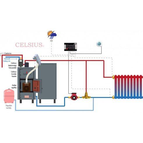 Celsius Combi 29 - 34 PellasX zjednodušený systém