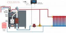 Celsius Combi 25 - 29 fa/pellet berendezéssel egyszerűsített rendszer