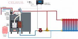 B. T. - Celsius Combi 23-25 egyszerűsített rendszer