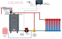 Celsius Combi 25 - 29 egyszerűsített rendszer