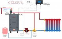 Celsius Combi 29 - 34 egyszerűsített rendszer