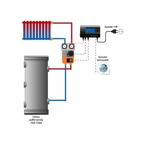 One circle secondary thermostatic heating system