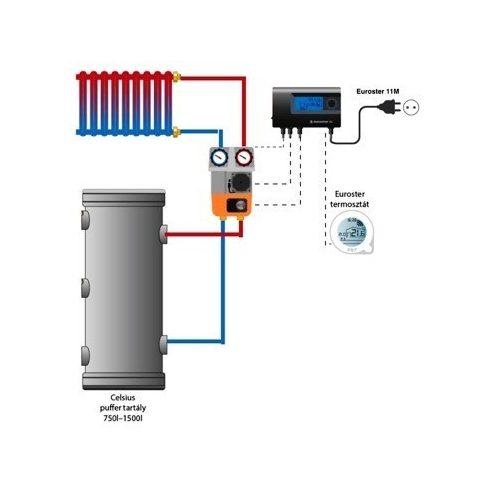 Egy körös termosztatikus fűtés oldal csomag