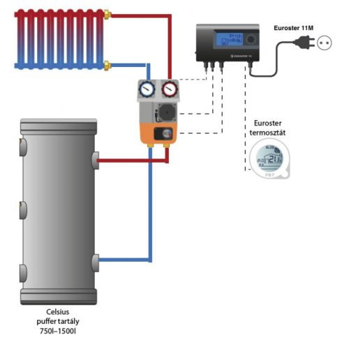 """One circle secondary electronic heating system 5/4"""""""
