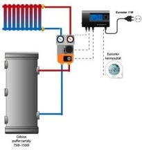 One circle secondary electronic heating system