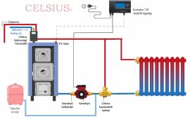 Celsius Classic P-V 25 simplified system