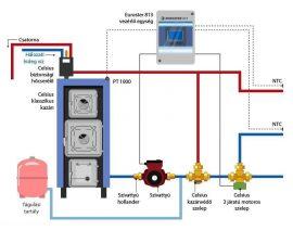 P-V 25 Klasszikus rendszer csomag puffer tartály nélkül