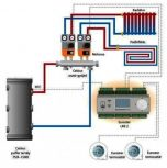 Secondary heating systems (household)