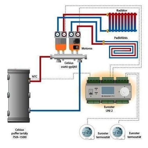 """Two circles secondary with electronic & without mixing valve heating system 5/4"""""""