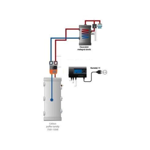 Pachet rezervor apă caldă potabilă cu protecție anti-fierbere, pompă de circulație și controler - 200l