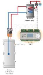 Pachet rezervor apă caldă potabilă cu protecție anti-fierbere și pompă de circulație - 160L