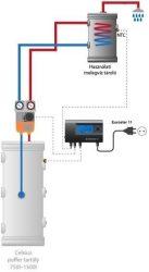 Pachet rezervor apă caldă potabilă cu protecție anti-fierbere și controler - 200L