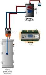 Pachet rezervor apă caldă potabilă cu protecție anti-fierbere - 200L