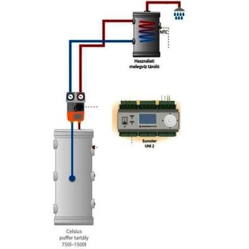 DHW tank package (200l)