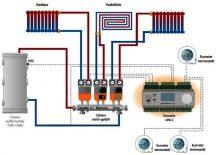 """Sistem secundar de încălzire cu trei circuite 5/4"""" - două căi fără supapă(2x)-electronic(1x)"""
