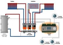 """Three circles secondary with electronic(1x) & without mixing valve(2x) heating system 5/4"""""""