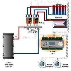"""Sistem secundar de încălzire cu două circuite 5/4"""" - electronic"""