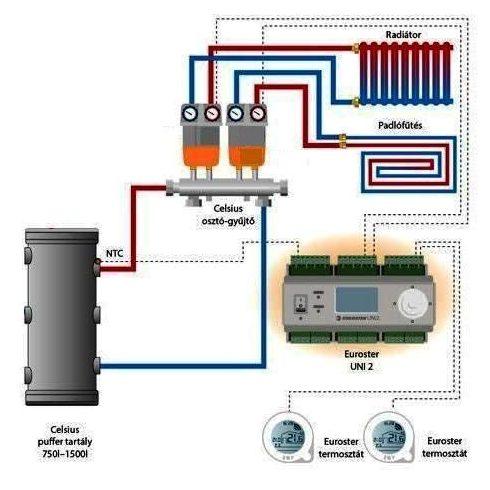 """Sistem secundar de încălzire cu două circuite 5/4"""" - două căi fără supapă"""