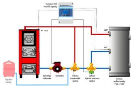 Celsius P 35 system package