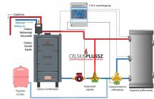 Combi 29 - 34 system package I.