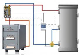 Pachet industriale sistem Celsius Wood 60-85