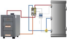 Pachet industriale sistem Celsius Wood 90-125