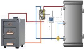 Celsius Wood 90-125 priemyselné systém