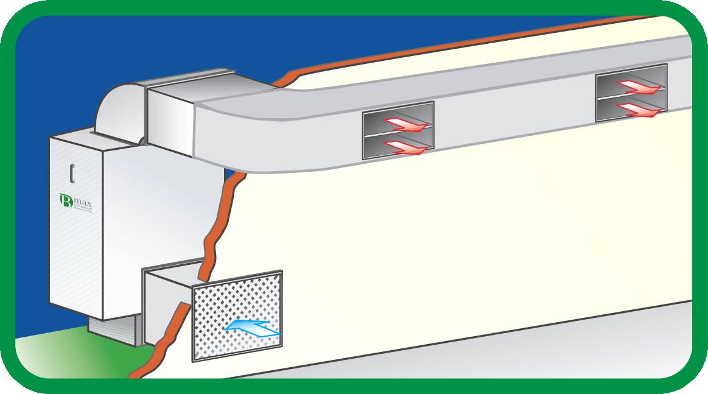 Kültéri fűtés szellőztető rendszeren keresztül