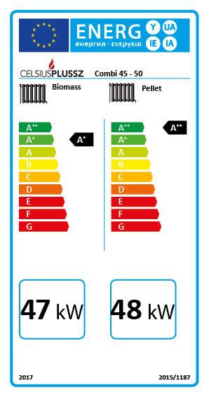 Celsius energia címke