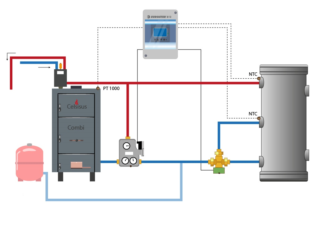 Celsius combi 23 - 25 boiler system