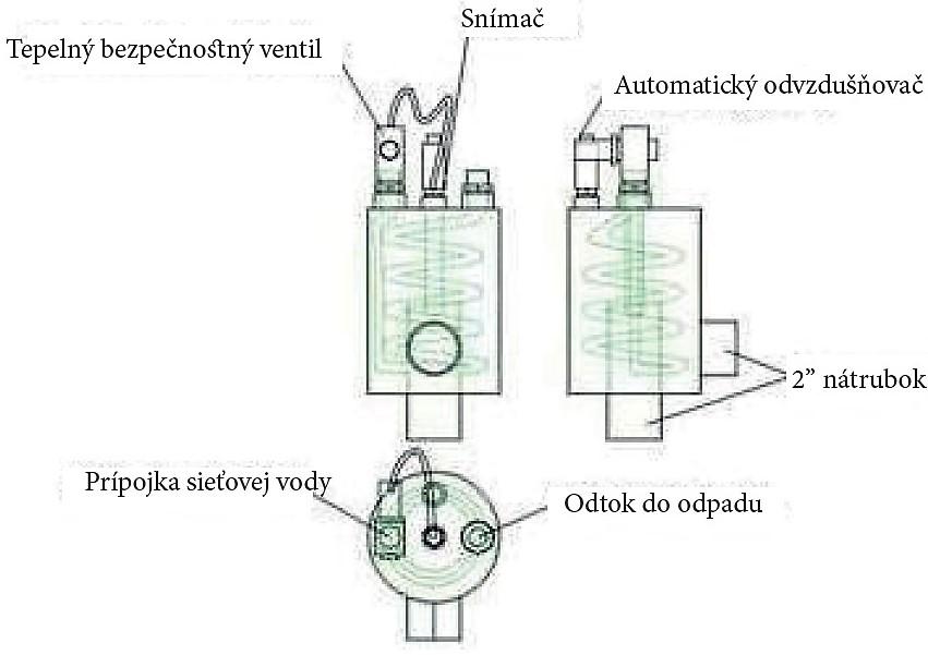 Celsius bezpečnostný dochladzovací set