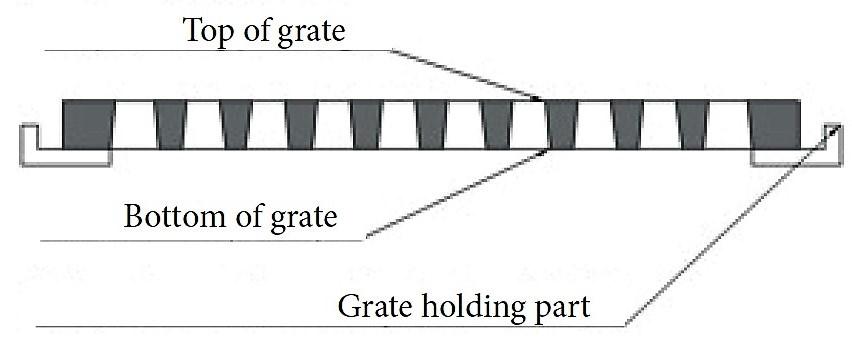 Boiler grate