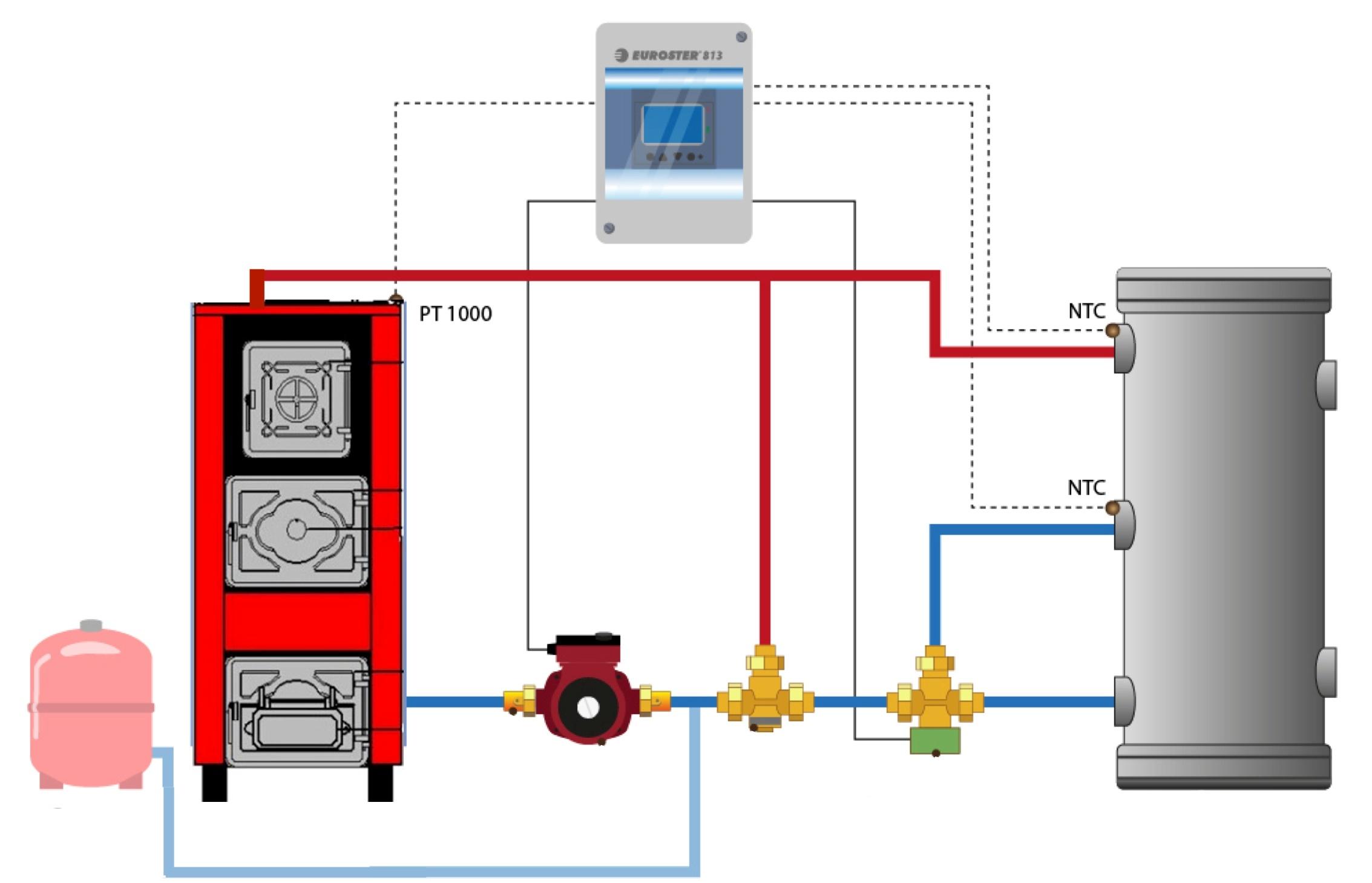 Celsius P 35 system