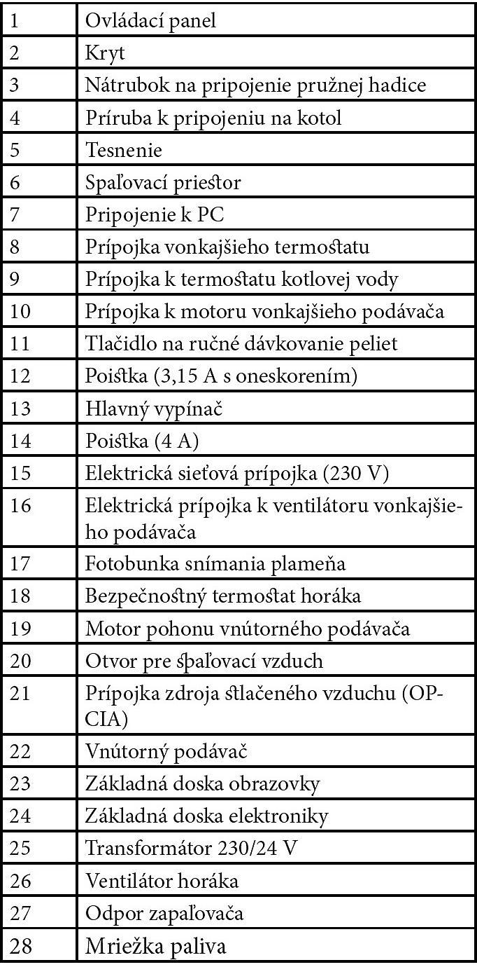 B-MAX PELETOVÝ HORÁK