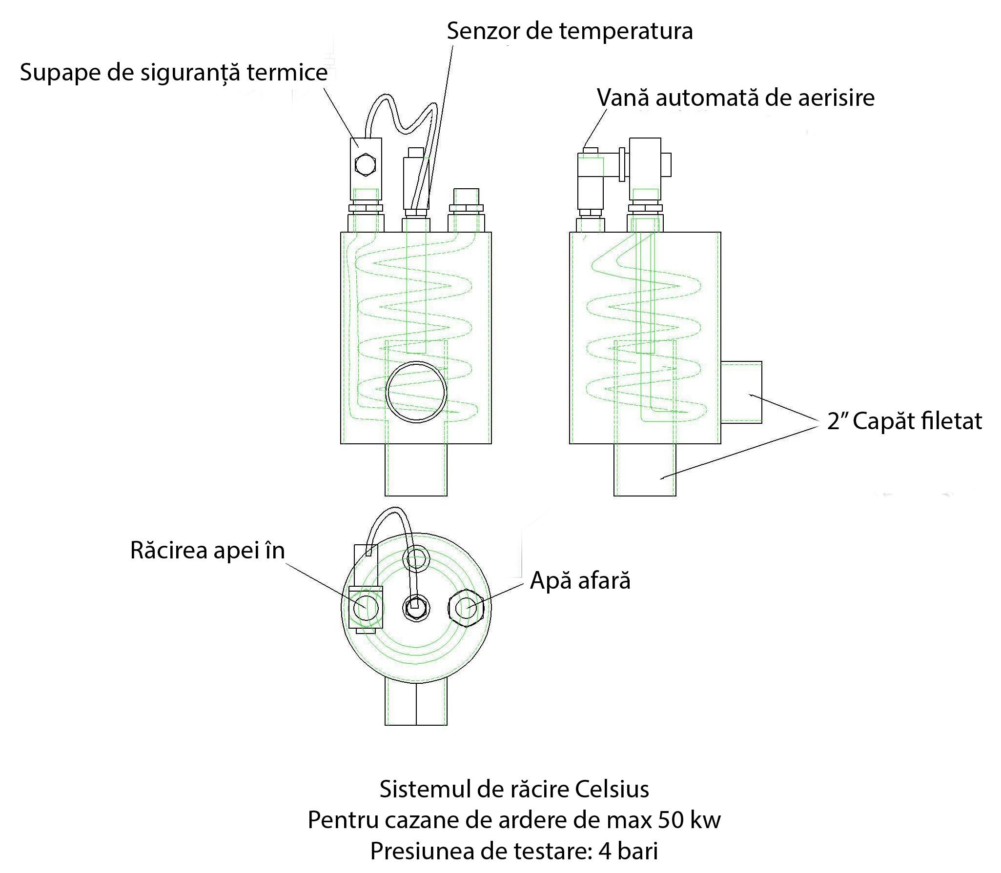 Schimbător de căldură de siguranță Celsius