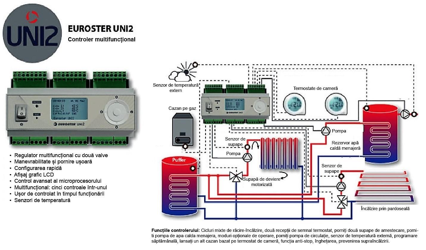 Controler EUROSTER UNI2 răcire - încălzire