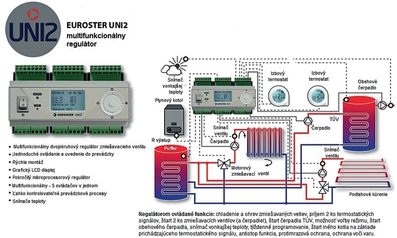 UNI2 Euroster regulátor