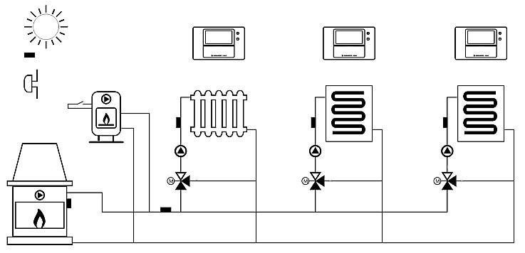 UNI3 wiring